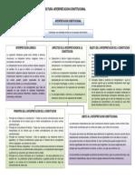 TAREA SEMANA 2 - MAPA CONCEPTUAL LECTURA INTERPRETACION CONSTITUC..docx