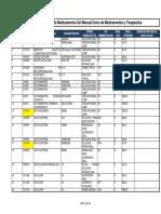 ACUERDO 052-2013 LISTADO MEDICAMENTOS (2).pdf