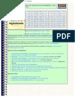 Todos los sumarios de la Revista de Estudios Extremeños desde 1927 a 2005 elaborados por Biblioteca Virtual Extremeña