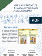 IMPORTANCIA Y APLICACIONES DE LOS ÁCIDOS, LAS SALES Y LAS BASES EN LA VIDA COTIDIANA