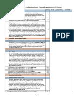 20170709-BOQ-PROPOSED APARTMENTS-R0.pdf