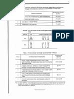 Índices Infiltração Sugeridos - NBR 7229