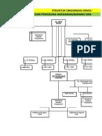 Struktur KPA Dan Pimpinan BLUD