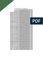 Lista de Estaciones Automaticas de Radiacion Global Del Ideam