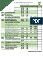 2017-2 UABC Rúbrica Reportes y Trabajos de Investigación