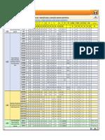 AB41-ACOS-ASTM-COMPOSICAO-QUIMICA.pdf