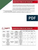 Indicadores+Estratégicos-MPT++-+Versão+Final+-+Portal