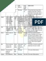 Cuadro Recursos Nacionales - Administrativo Tallerx