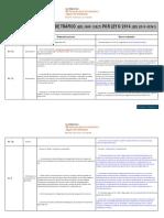 MODIFICACIÓN LEY TRÁFICO_2014 LEY 6-2014.pdf