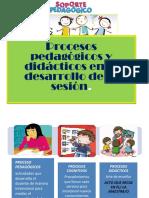 Procesos Pedagógicos y Didácticos en El Desarrollo de La Sesión ME