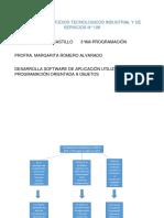 Esquema de Programación Orientada a Objetos