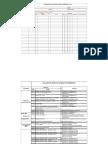 Anexo IV_Exemplo de Planilha Levantamentos Aspectos Ambientais