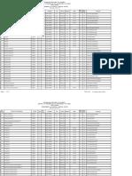 Programación Académica 2015-03