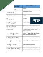 Categorizacion Taller 1