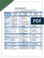 TECNOLOGÍA DE FRIO RESULTADOS PESCADO (1).docx