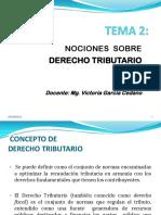 TEMA 2 Derecho Tributario