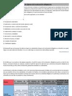 Perfil de Egreso de La Educacic3b3n Obligatoria