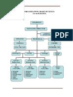 Getco Org Chart