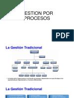 2. Gestion Por Procesos1