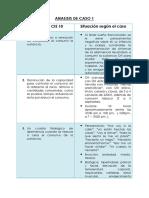 ANALISIS DE CASO 1.docx