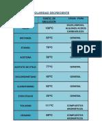 POLARIDAD DECRECIENTE.docx