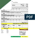 Revised Assessment Tool SBM 2.Xlsx CASANICOLASAN ES