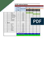 Assignment RF Antenna System