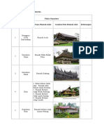 Daftar Rumah Adat di Indonesia.doc