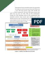 Hipertensi in CKD