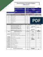 Factor de Costos asociados salario Edificaciones Venezuela Sep 2017.pdf