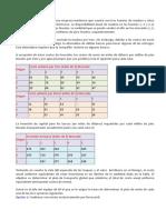 Caso 1. Diseño de Cadena de Suministro - Modelo de Optimización