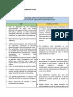 Paralelo Agroforesteria vs Monocultivos
