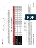 DPS Annual Report Card - District Gap Closing