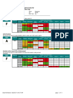 DPS Annual Report Card - District Progress