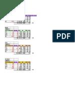 Copy of Copy of Average Tariff Computation Revised-1-Jan-13 to 31-Dec-13