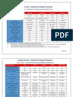 Savings Account-Product Variants-July 1 2016