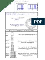 Flange Data, bolt patterns and dimensions comparison