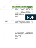 Cuadro-Sinóptico-desarrollo.docx