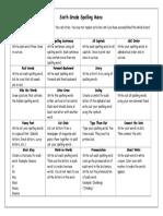 sixth grade spelling menu