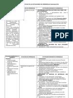 Secuencias Didacticas en Las Situaciones de Aprendizaje 2daunidad 2016