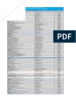 Clinicas Provincias Pacifico Alas Peruanas Mar2717 Cl. Prov 1