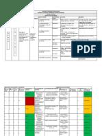 95559232-Matriz-de-Riesgos-Trabajo-Final.pdf