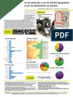 Análisis de los criterios de selección y usos de fuentes tipográficas