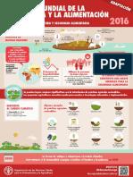 estado mundial actual agricultura.pdf