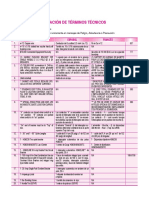 relacion_de_terminos_tecnicos.pdf