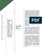 332912910-Conclusiones-Del-Cvr-Yhair.docx