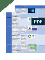 Categorías Del Software