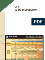 Capitulo 5 Sistemas de Dispersión1