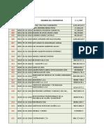 LISTA DE CONTRACION DIRECTA 2016 5.xlsx