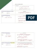 Reglas de derivacion.pdf